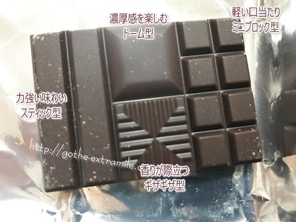ザ チョコレート 形状